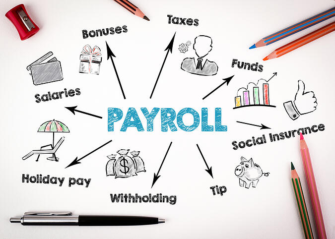 7 Common Payroll Mistakes